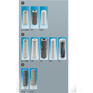 Filters Replacement Cartridges - AqaLight Water Purifiers Milan and Monza